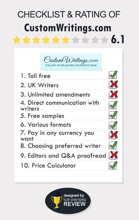Review of Customwritings by TopWritersReview