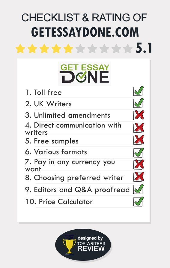 GetEssayDone Review by TopWritersReview