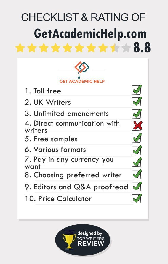 Review of Getacademichelp by TopWritersReview