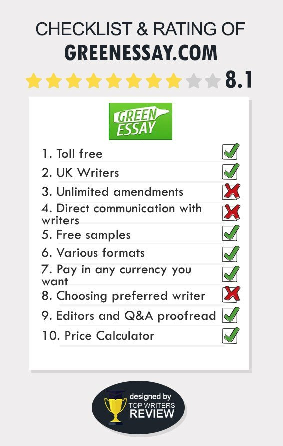 GreenEssay Review by TopWritersReview