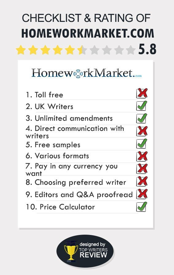 HomeworkMarket Review