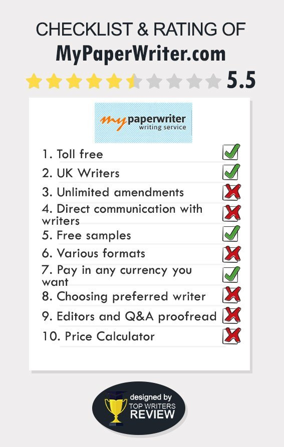 MyPaperWriter Review by TopWritersReview