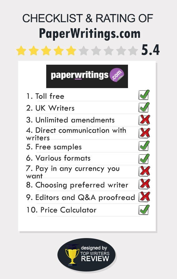 PaperWritings Review by TopWritersReview