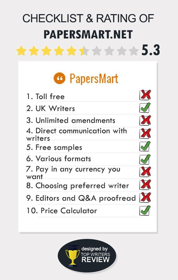 PapersMart Review by TopWritersReview