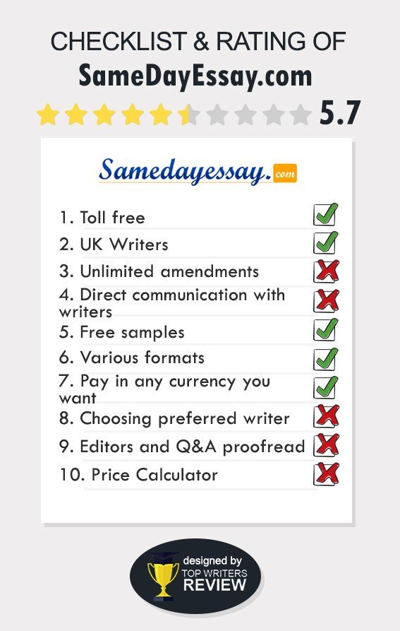 SameDayEssay Review by TopWritersReview
