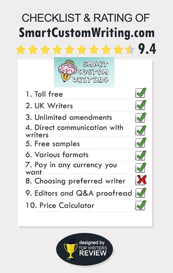 Buy custom essay 6 hours