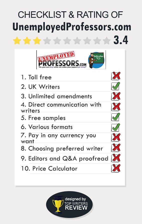 UnemployedProfessors Review by TopWritersReview