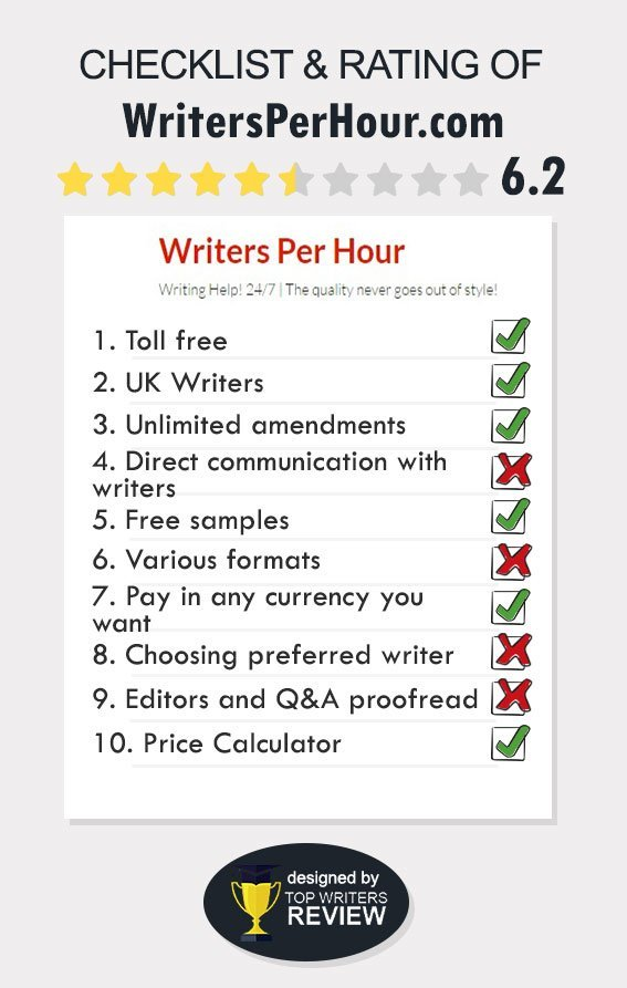 WritersPerHour Review by TopWritersReview