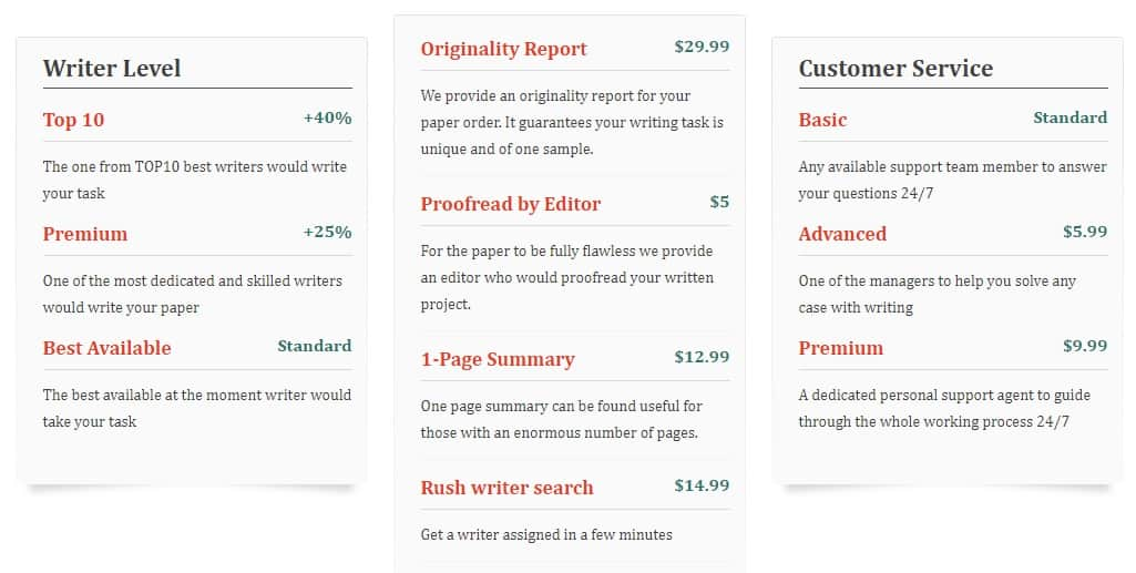 Smartcustomwriting-Review-Additional-Features
