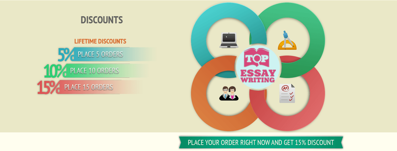 top dissertation sites