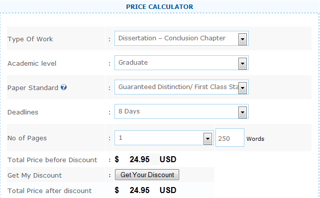 DissertationCapital Review Calculator